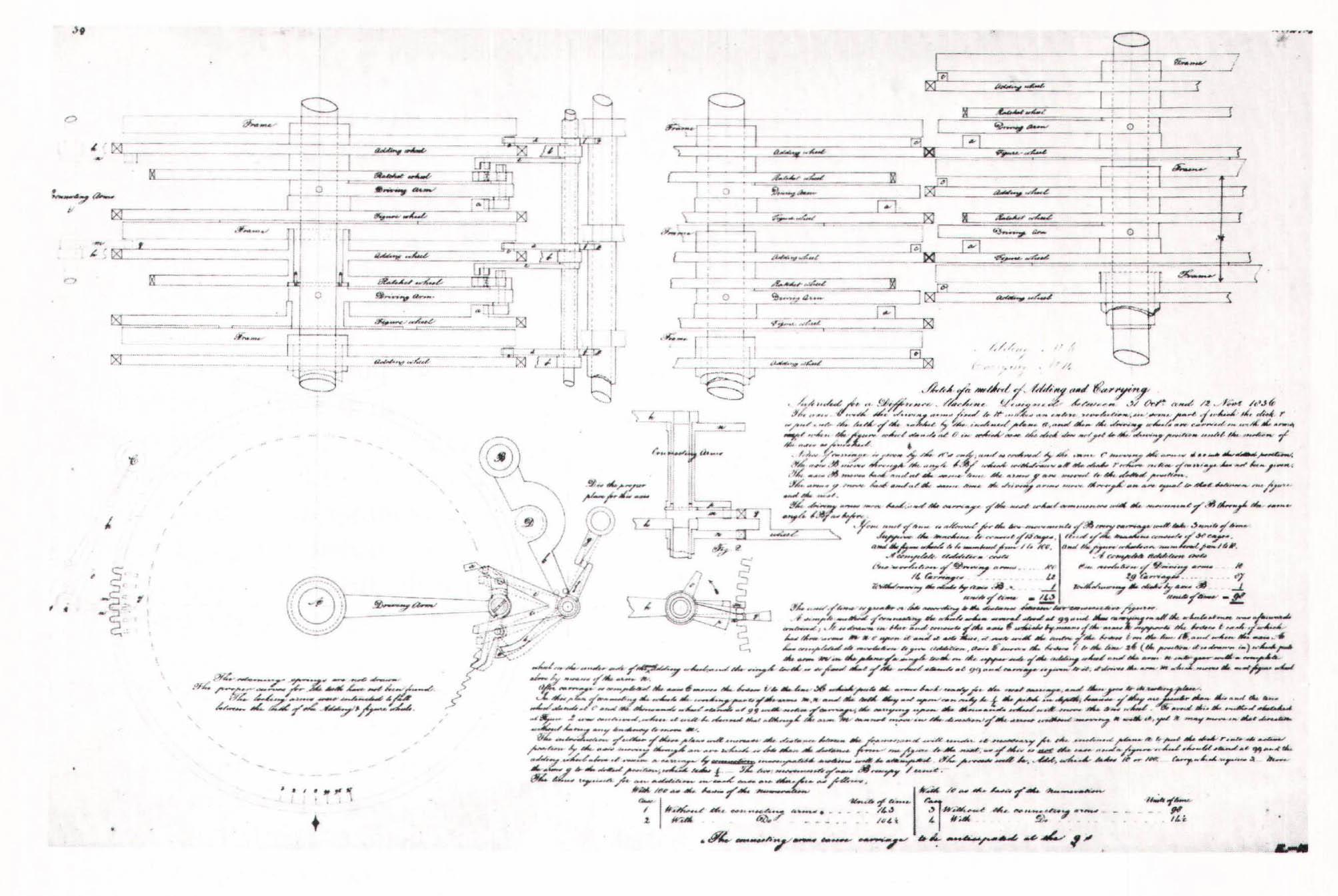 24 The Difference Engine – Difference Engine Diagram