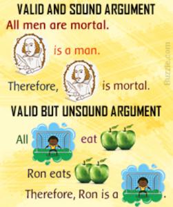 Figure 3. Argument